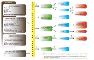 diagrama_Residu